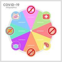 covid-19 corona virussjukdom infographic vektor