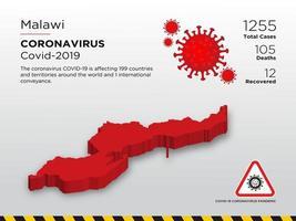 Malawi betroffene Landkarte des Coronavirus