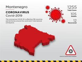 Montenegro betroffene Landkarte des Coronavirus