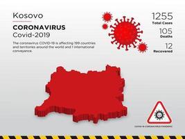 kosovo-påverkad landskarta över coronavirus spridning vektor