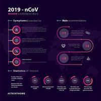 Infografik mit rosa und lila Coronaviren vektor