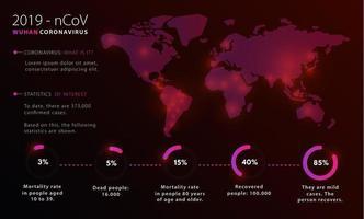 glödande rosa coronavirus infographic vektor