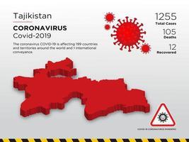 Tadzjikistan påverkas landskarta över koronavirus spridning vektor