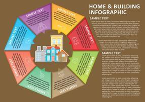Hem och byggnad Infographic vektor