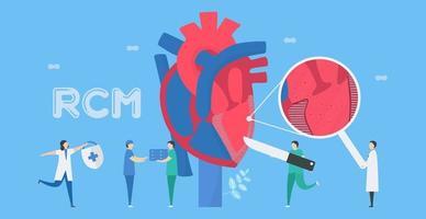 begränsande kardiomyopati designkoncept.