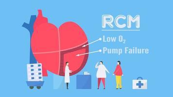 rcm Herzkrankheit Erklärung Design