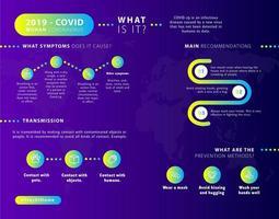 Coronavirus-Infografik mit lebendigen Verläufen vektor