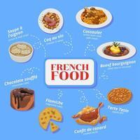 französisches Essen Poster