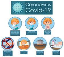 covid-19 affischdesign med symtom och skydd vektor