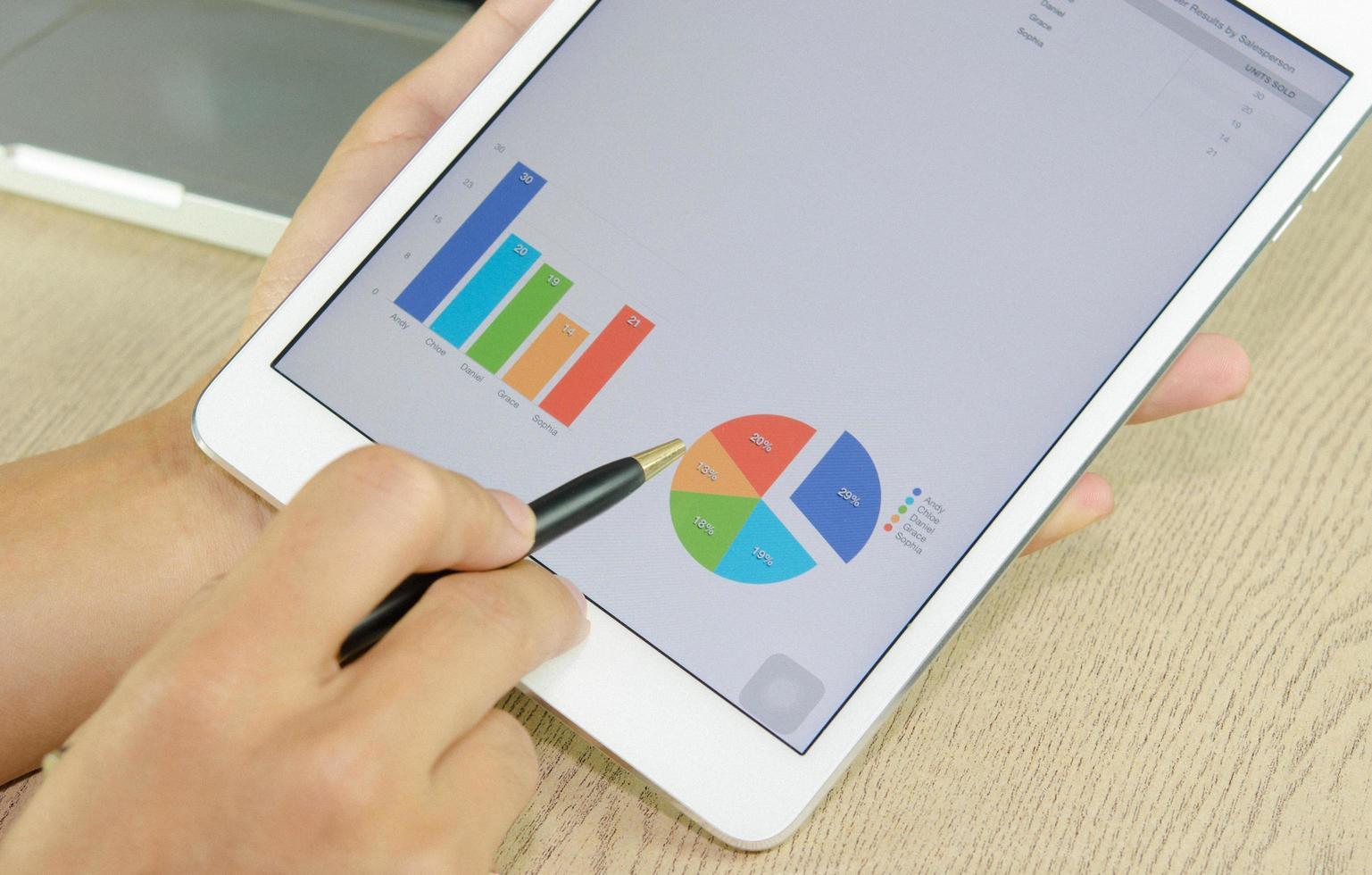 graphiques sur une tablette photo
