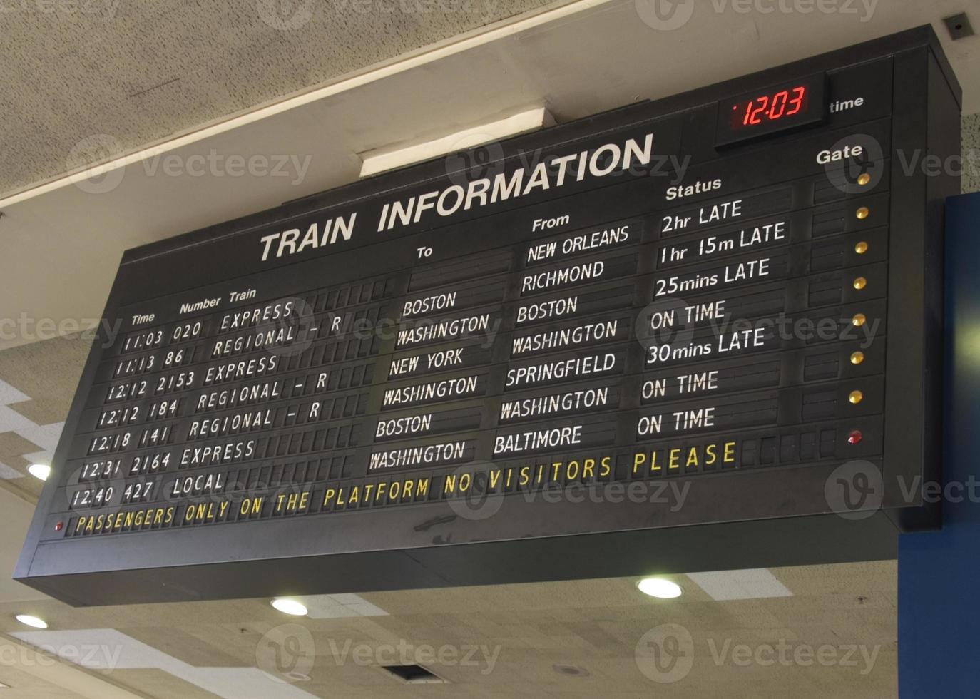informations sur le train photo