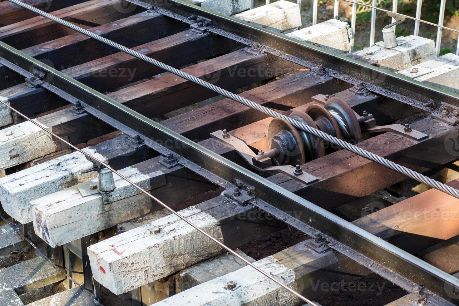 rails funiculaires de Kiev photo