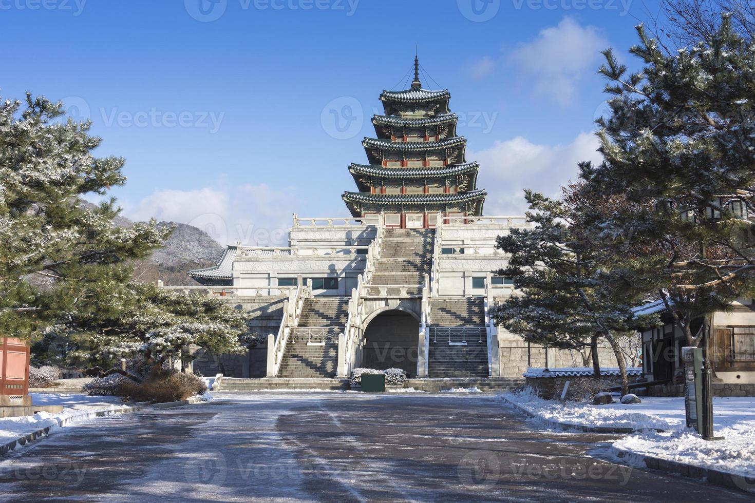 Corée photo