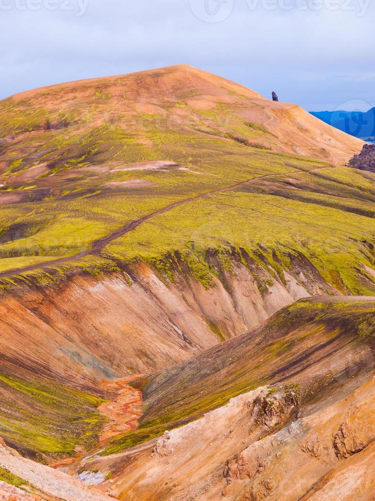 landmannalaugar montagnes arc-en-ciel colorées photo