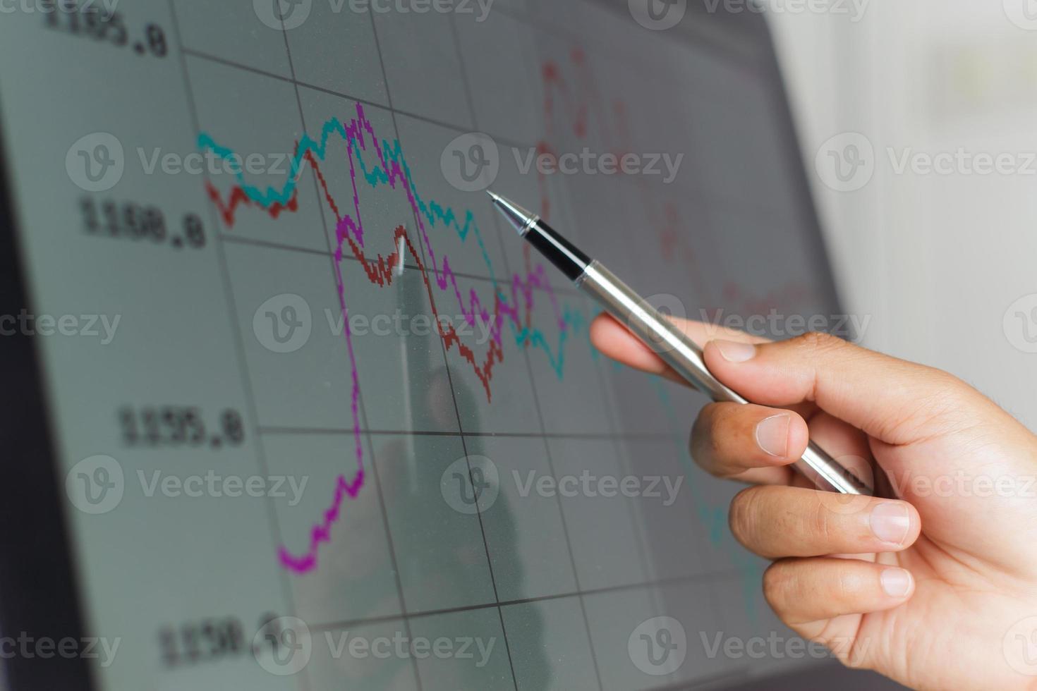 analyse de marché photo