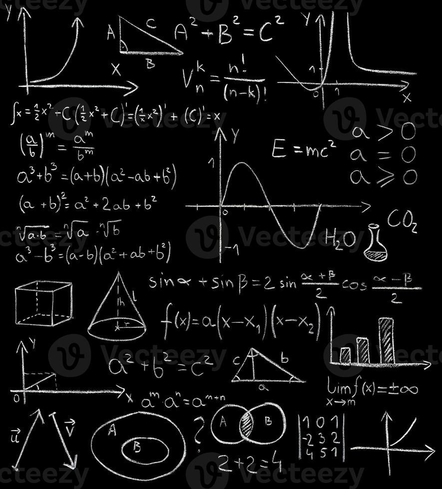 formules mathématiques photo