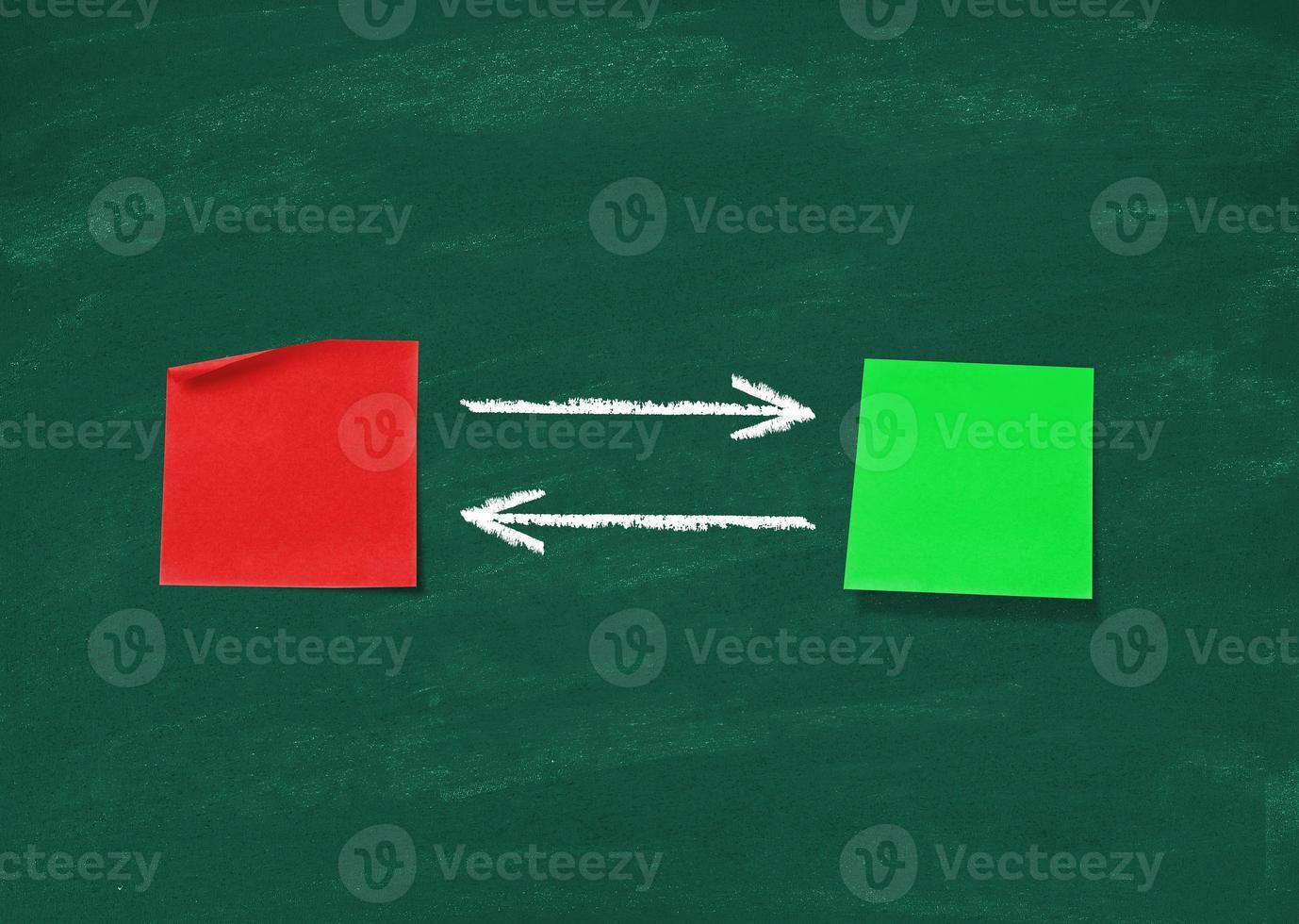 diagramme de rétroaction sur tableau noir photo