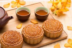 mooncake et thé
