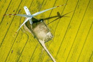 vue aérienne de moulins à vent