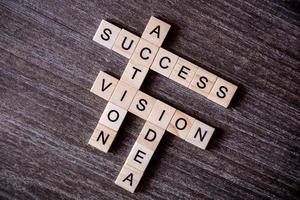 vue de dessus d'un mot croisé avec des mots idée, succès, action et vision photo