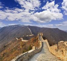 Gamme d'horizon de la grande muraille de Chine