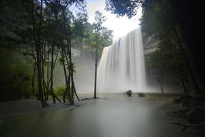 cascade huai luang photo