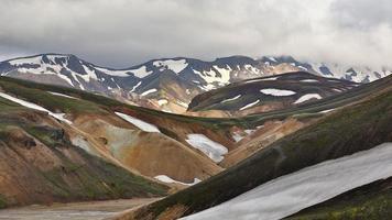 Landmannalaugar, Islande photo