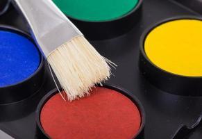 palette de peinture à l'eau