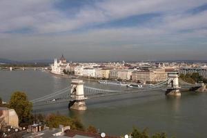 Pont des chaînes sur le Danube à Budapest