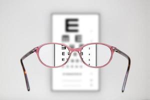 examen de la vue à travers une paire de lunettes