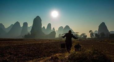 terres agricoles de Guilin
