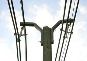 lignes électriques et ciel photo