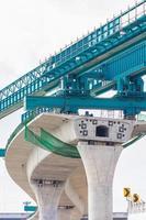 construction de ponts pendant la journée