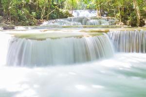 chutes d'eau huai mae khamin
