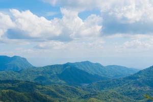 paysage de forêt et de montagnes en thaïlande