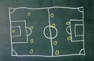 plan des positions de match de football