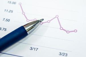 graphique linéaire et stylo