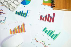 graphiques linéaires sur un bureau