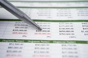 stylo sur papier graphique graphique. développement financier, compte bancaire, statistiques, économie de données de recherche analytique d'investissement, commerce, concept d'entreprise commerciale. photo
