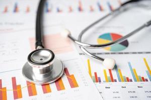 stéthoscope sur des tableaux et des graphiques sur feuille de calcul, finance, compte, statistiques, investissement, économie de données de recherche analytique et concept d'entreprise commerciale. photo