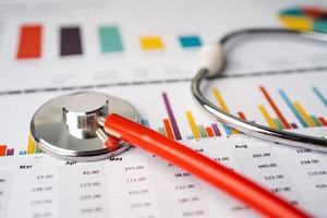 stéthoscope sur papier graphique graphique, finance, compte, statistique, concept d'entreprise d'économie analytique. photo