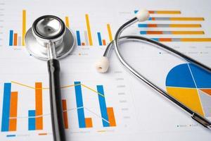 stéthoscope sur papier graphique graphique, finance photo