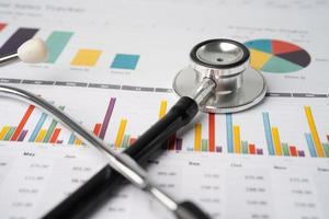 stéthoscope sur papier graphique graphique, finance, compte, statistique, photo
