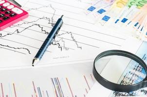 étude des opportunités financières