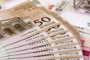 dollar de macao (patacas) photo