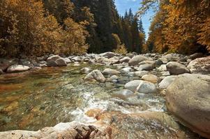 rivière mamquam