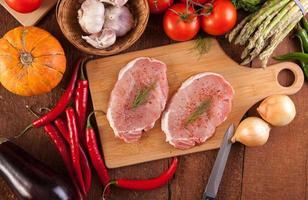 viande crue photo