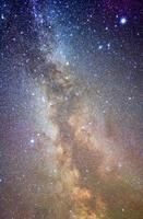 photo colorée de la voie lactée