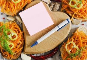 écrire la recette