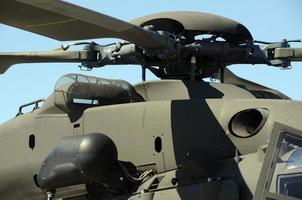 système de rotor